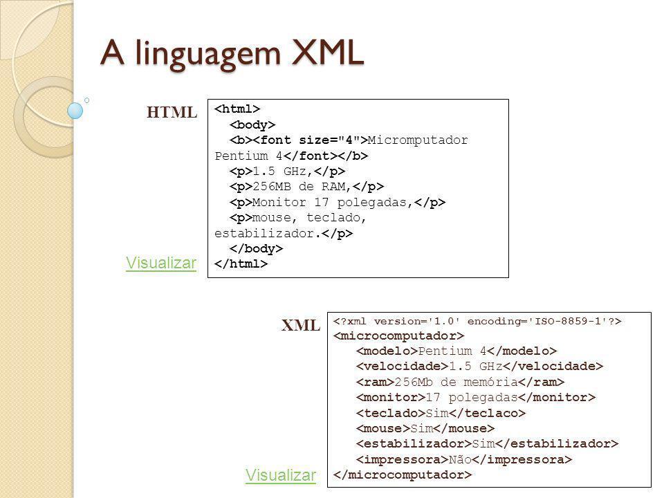 A linguagem XML HTML Visualizar XML Visualizar <html>
