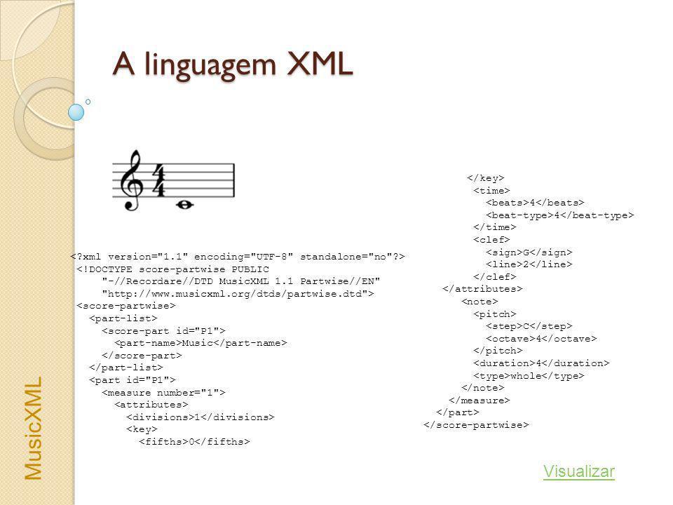 A linguagem XML MusicXML Visualizar </key> <time>