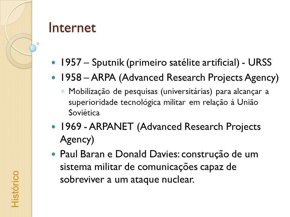 Internet 1957 – Sputnik (primeiro satélite artificial) - URSS