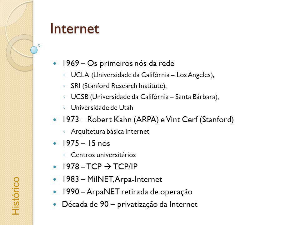 Internet Histórico 1969 – Os primeiros nós da rede
