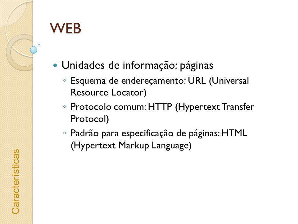 WEB Unidades de informação: páginas