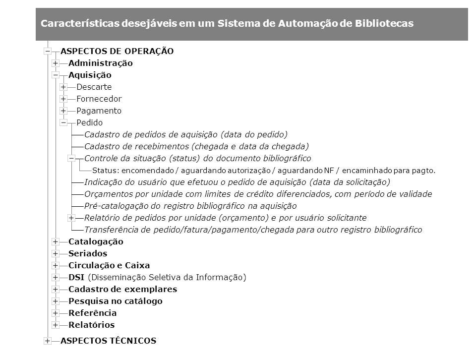 Cadastro de pedidos de aquisição (data do pedido)