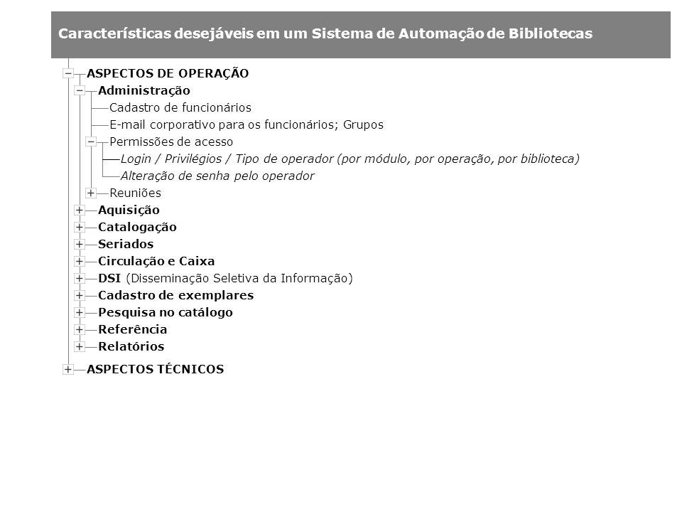 ASPECTOS DE OPERAÇÃO Administração. Cadastro de funcionários. E-mail corporativo para os funcionários; Grupos.