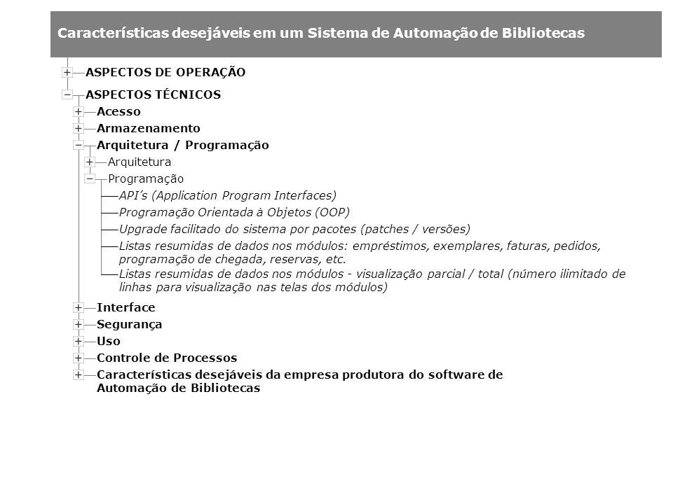 ASPECTOS DE OPERAÇÃO ASPECTOS TÉCNICOS. Acesso. Armazenamento. Arquitetura / Programação. Arquitetura.