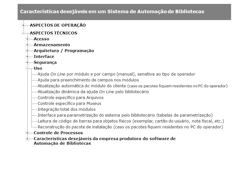 ASPECTOS DE OPERAÇÃO ASPECTOS TÉCNICOS. Acesso. Armazenamento. Arquitetura / Programação. Interface.