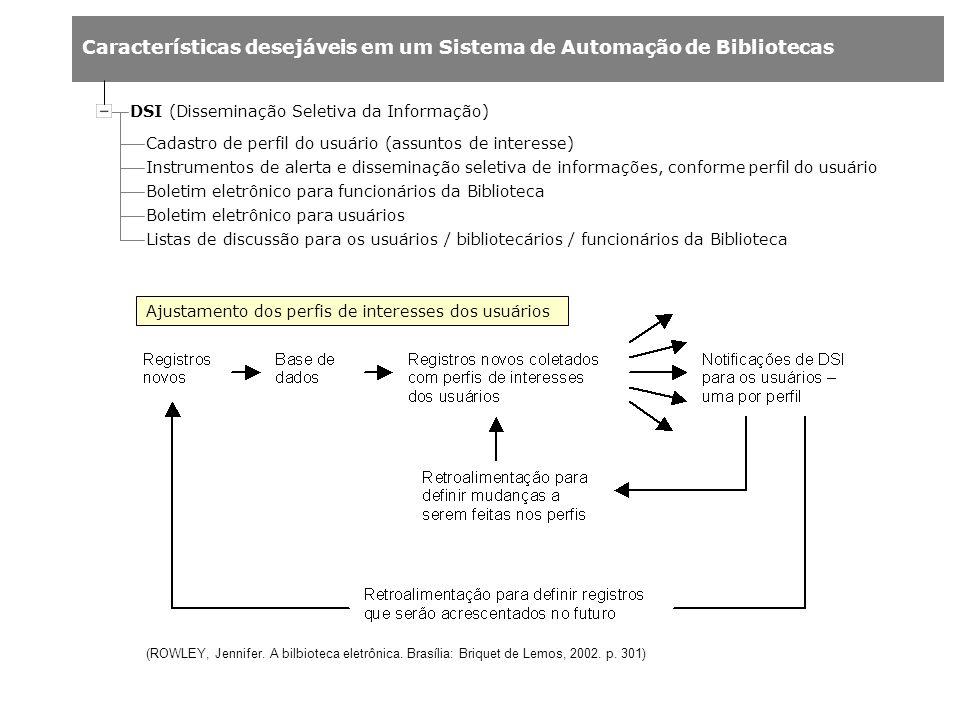 DSI (Disseminação Seletiva da Informação)