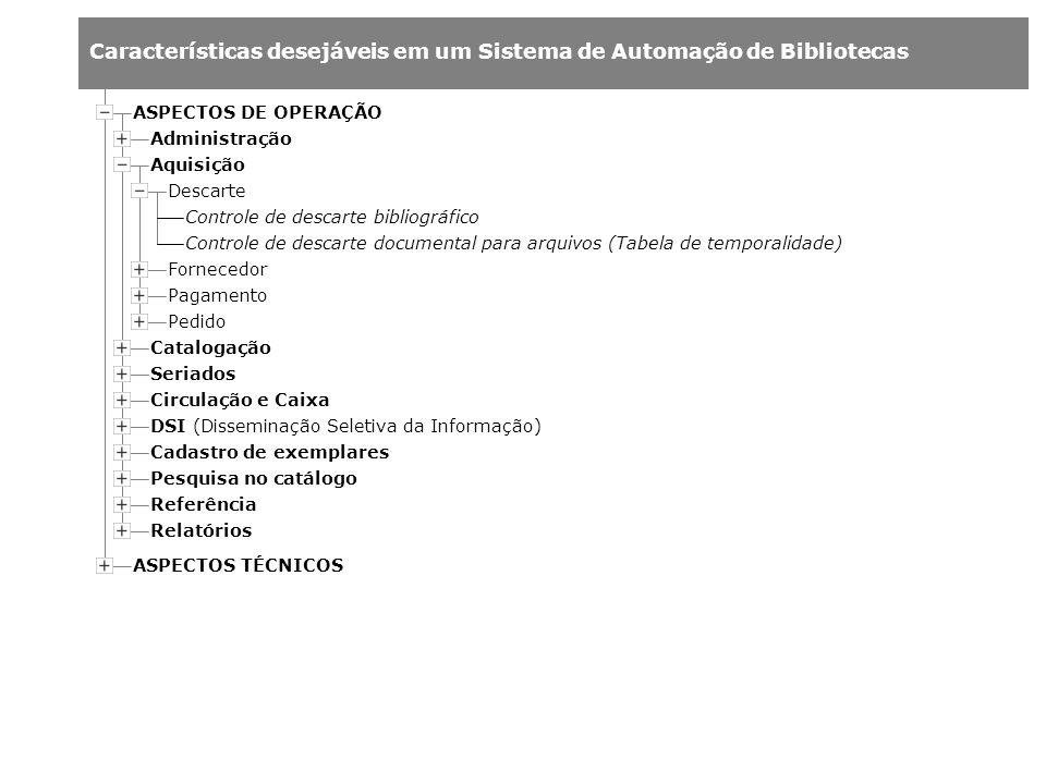 ASPECTOS DE OPERAÇÃO Administração. Aquisição. Descarte. Controle de descarte bibliográfico.