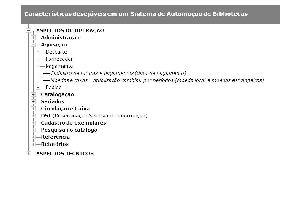 ASPECTOS DE OPERAÇÃO Administração. Aquisição. Descarte. Fornecedor. Pagamento. Cadastro de faturas e pagamentos (data de pagamento)