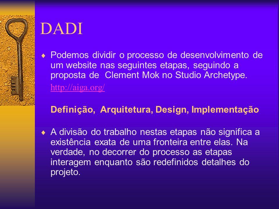 DADI Podemos dividir o processo de desenvolvimento de um website nas seguintes etapas, seguindo a proposta de Clement Mok no Studio Archetype.