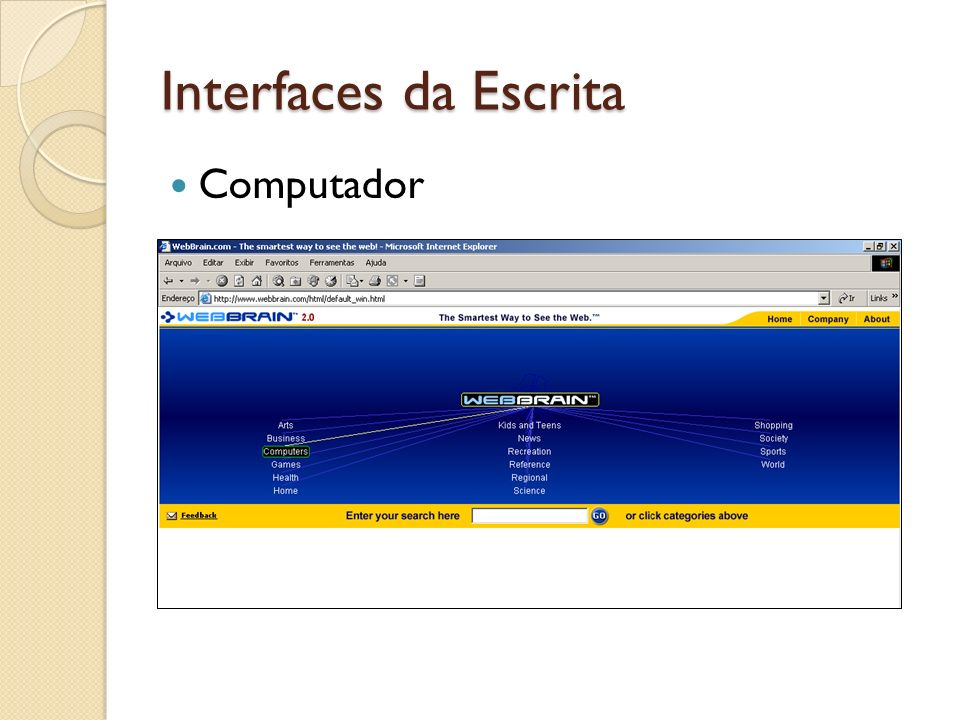 Interfaces da Escrita Computador
