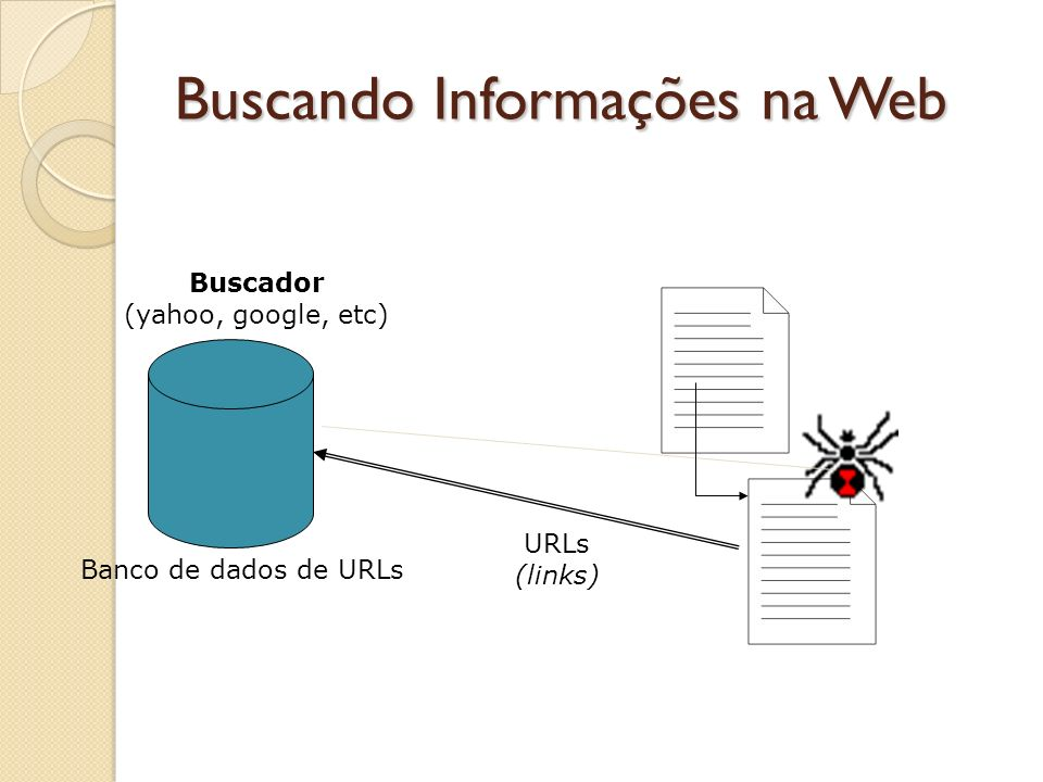 Buscando Informações na Web