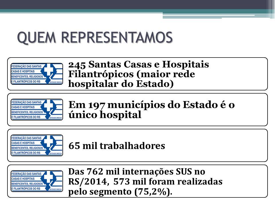 ABRIL/2015 DADOS SAÚDE Federação das Santas Casas e Hospitais ...