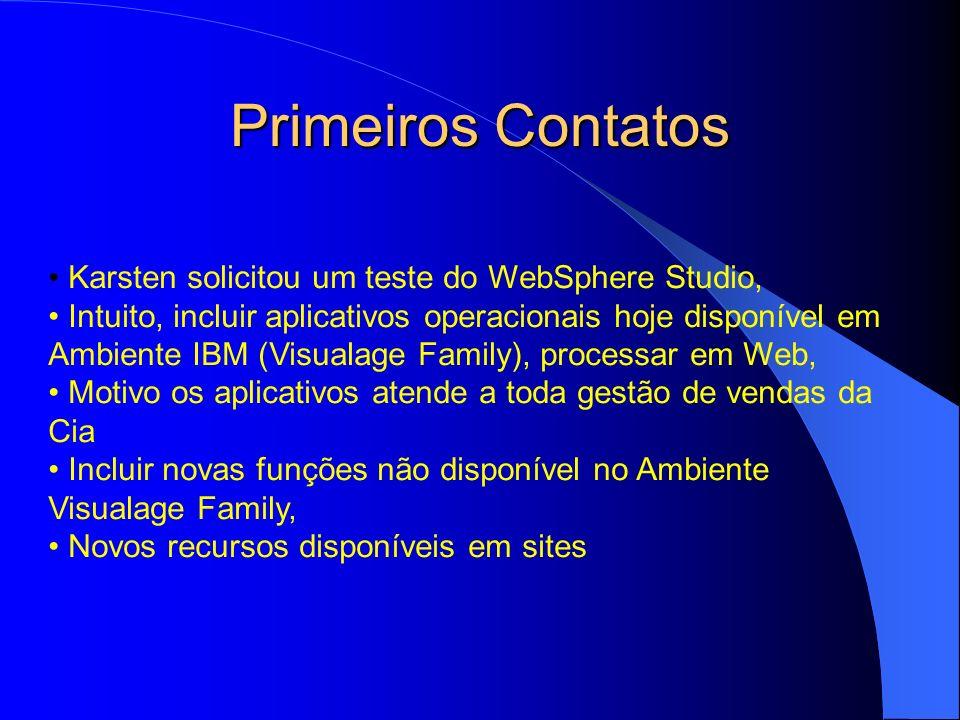Primeiros Contatos Karsten solicitou um teste do WebSphere Studio,