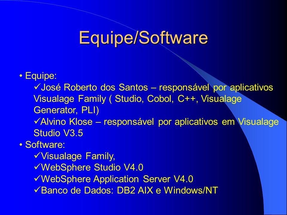 Equipe/Software Equipe:
