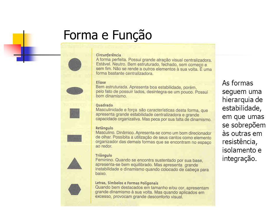 Forma e Função As formas seguem uma hierarquia de estabilidade, em que umas se sobrepõem às outras em resistência, isolamento e integração.