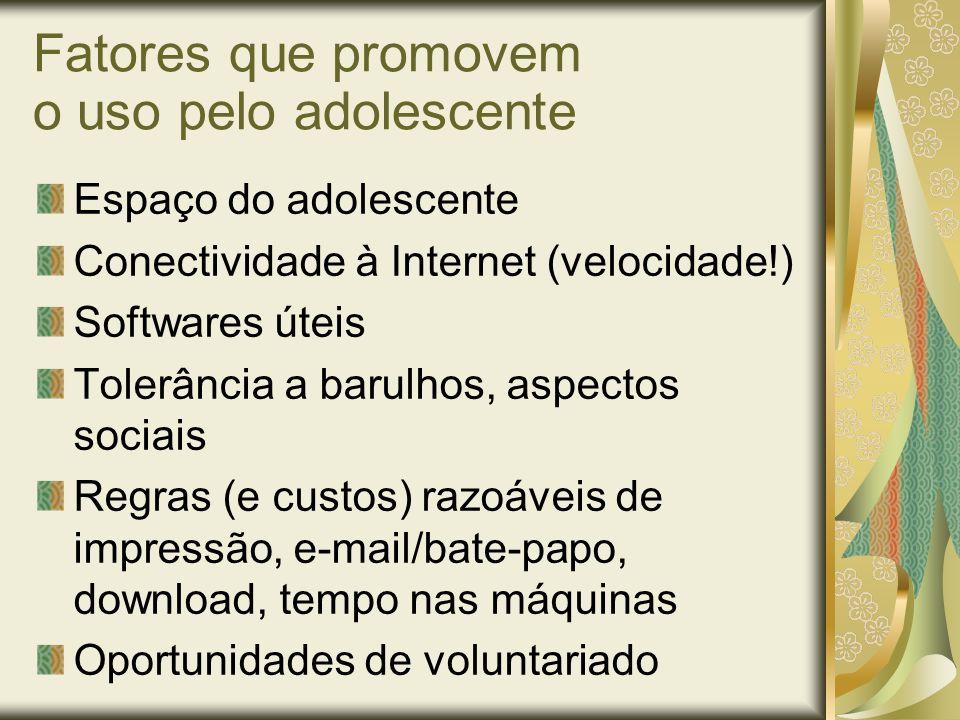 Fatores que promovem o uso pelo adolescente