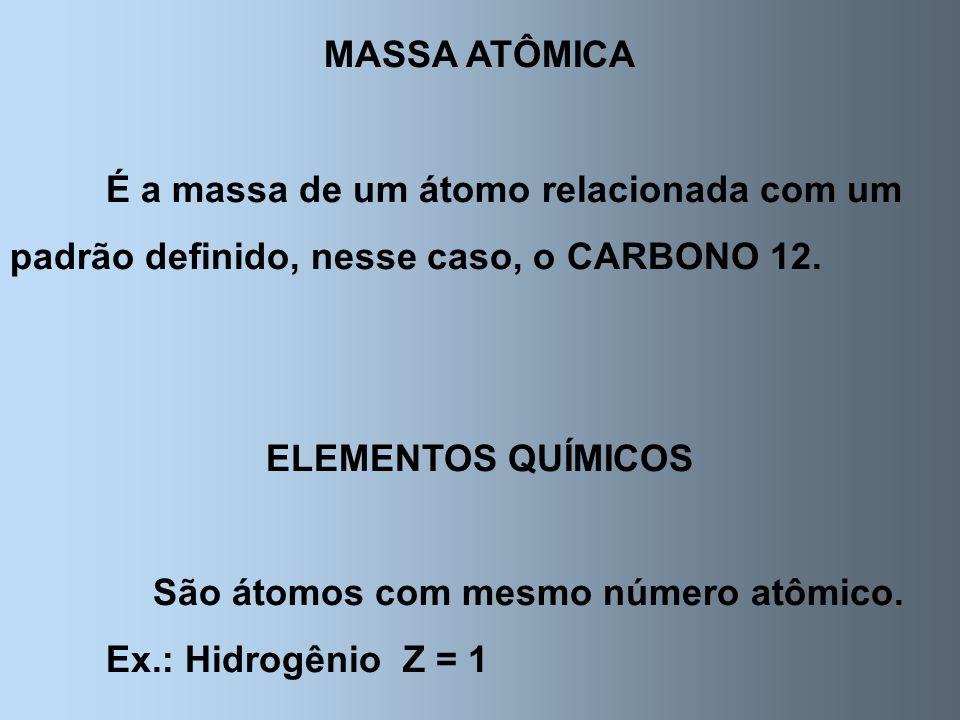 São átomos com mesmo número atômico.