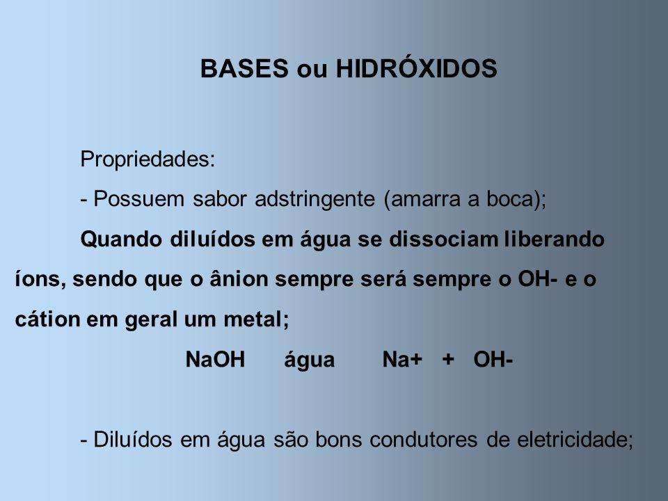BASES ou HIDRÓXIDOS Propriedades:
