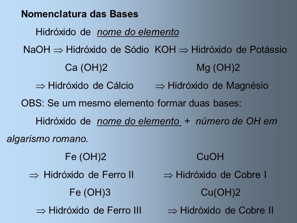 Nomenclatura das Bases Hidróxido de nome do elemento