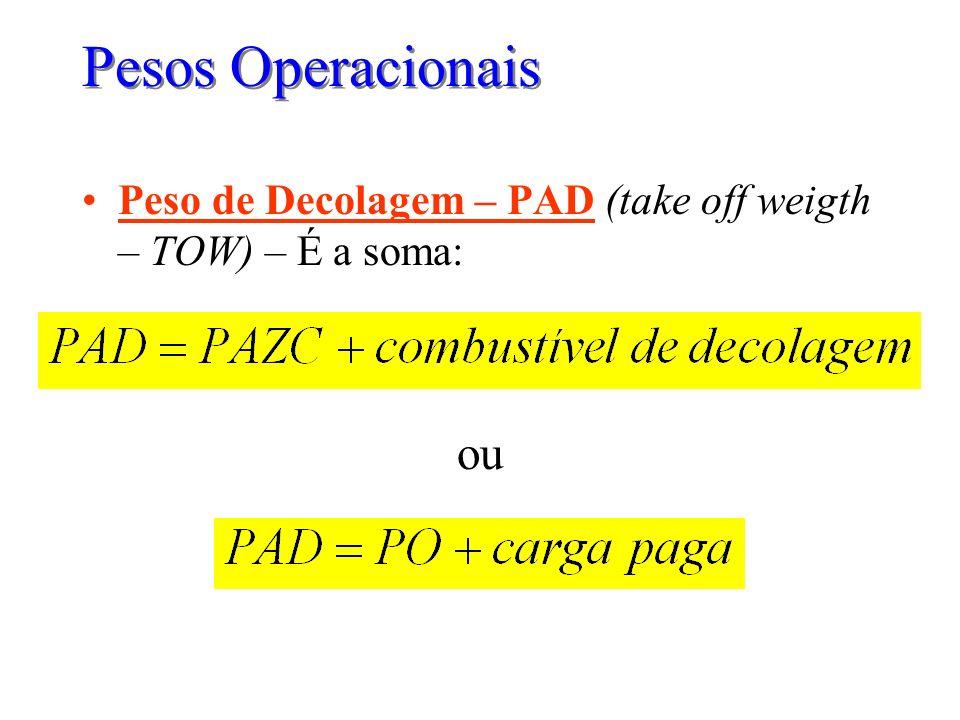 Pesos Operacionais Peso de Decolagem – PAD (take off weigth – TOW) – É a soma: ou