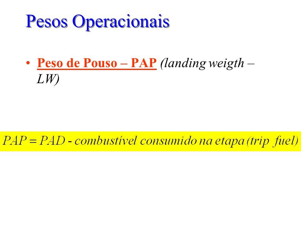 Pesos Operacionais Peso de Pouso – PAP (landing weigth – LW)
