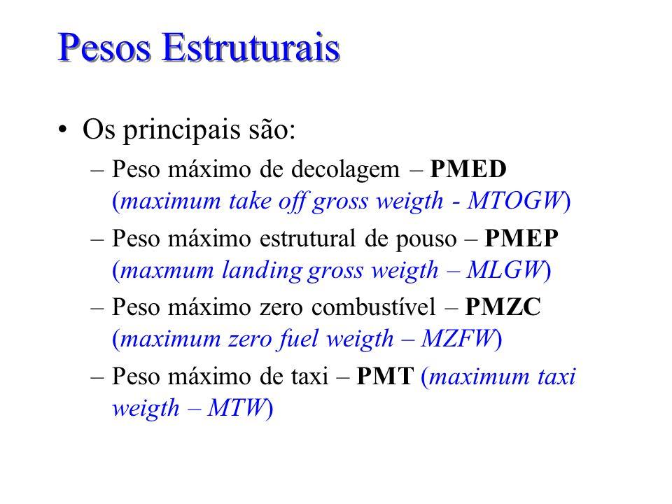 Pesos Estruturais Os principais são: