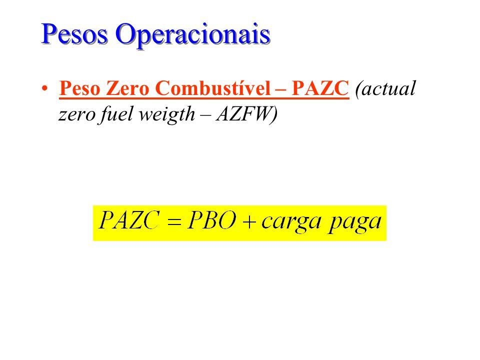Pesos Operacionais Peso Zero Combustível – PAZC (actual zero fuel weigth – AZFW)