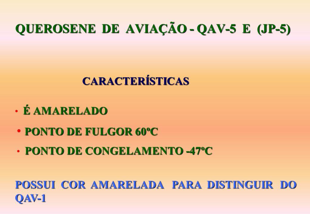 QUEROSENE DE AVIAÇÃO - QAV-5 E (JP-5)