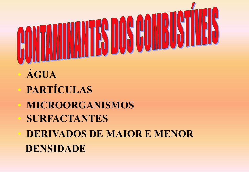 CONTAMINANTES DOS COMBUSTÍVEIS