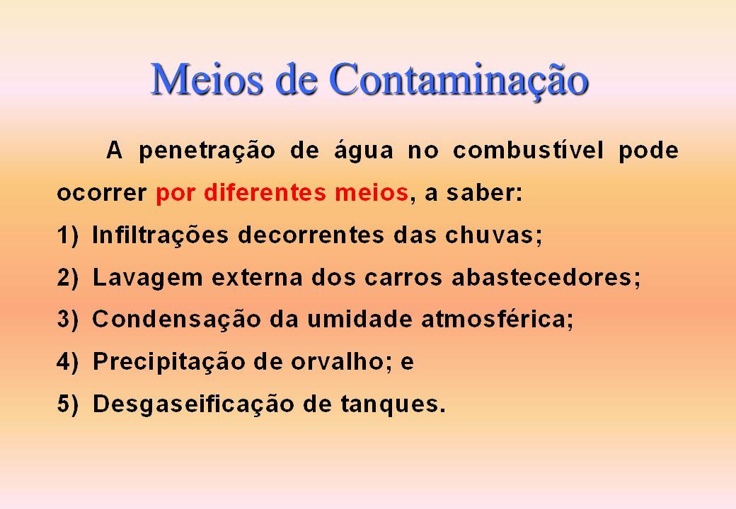 Meios de Contaminação