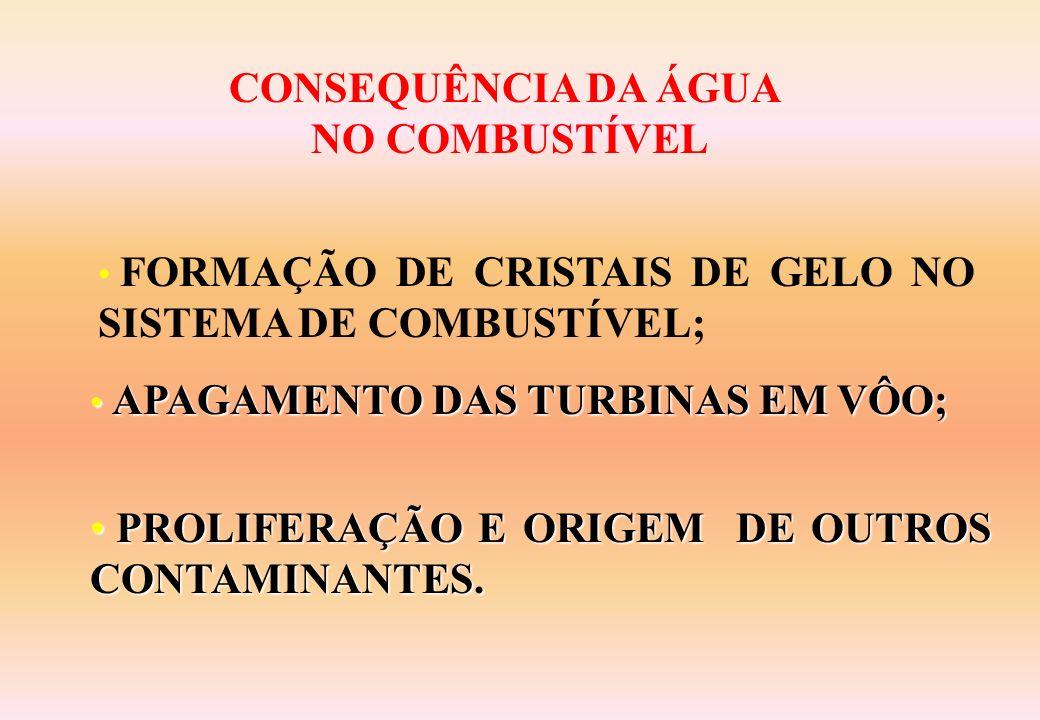CONSEQUÊNCIA DA ÁGUA NO COMBUSTÍVEL