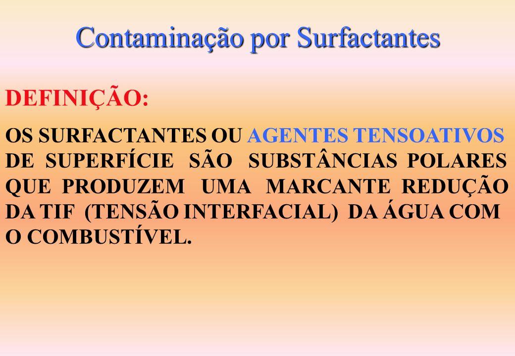 Contaminação por Surfactantes