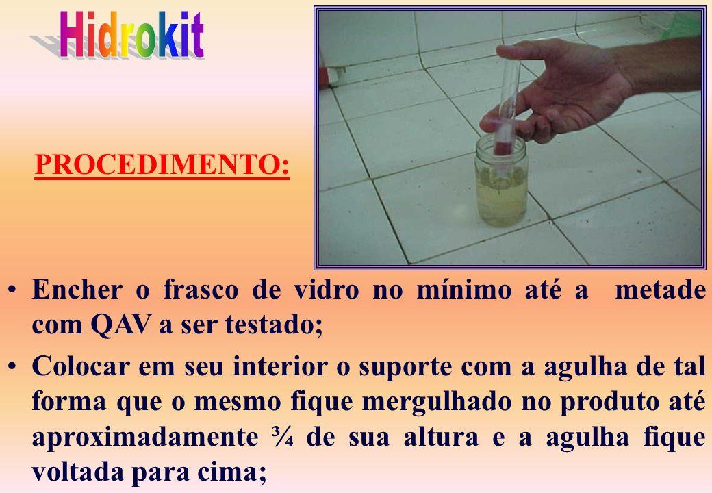 Hidrokit PROCEDIMENTO: Encher o frasco de vidro no mínimo até a metade com QAV a ser testado;