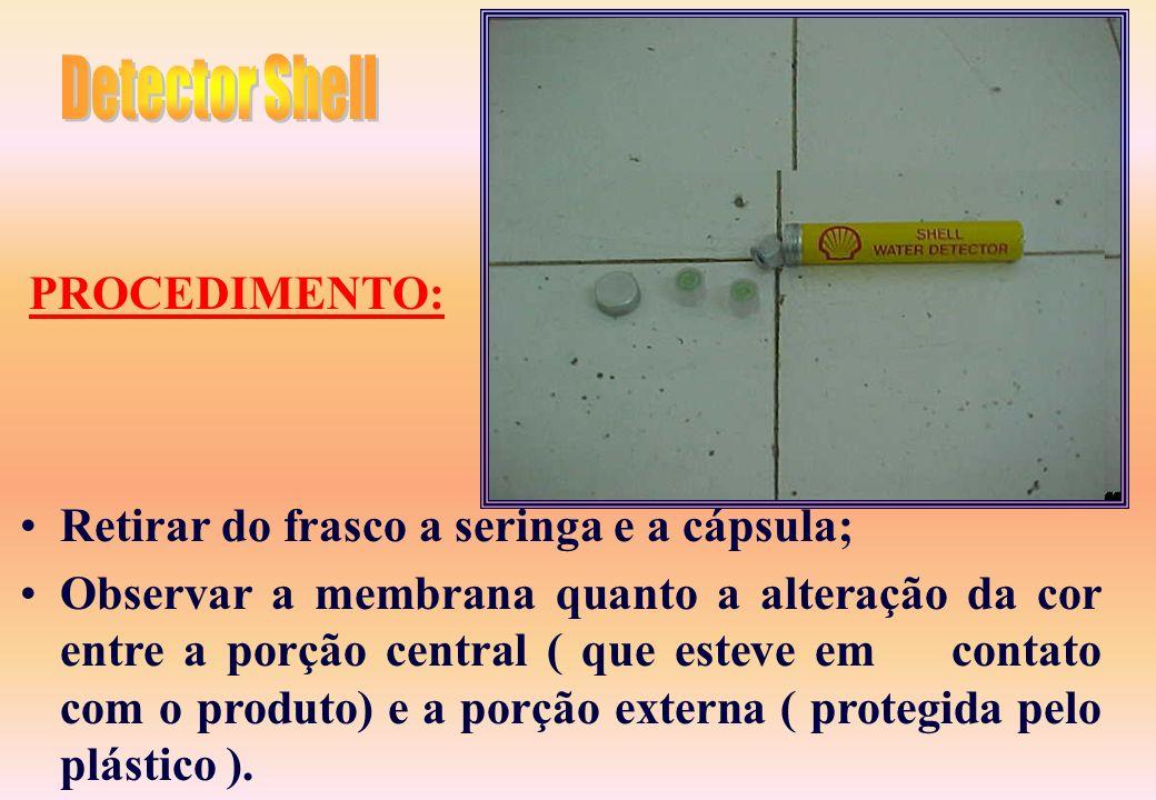 Detector Shell Retirar do frasco a seringa e a cápsula;