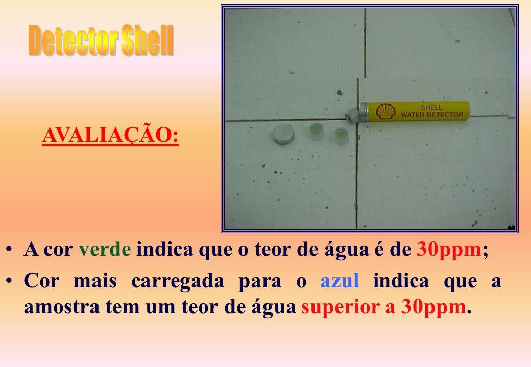 Detector Shell A cor verde indica que o teor de água é de 30ppm;