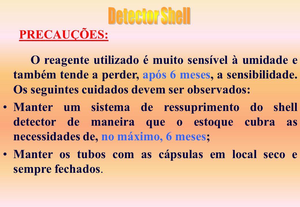Detector Shell PRECAUÇÕES: