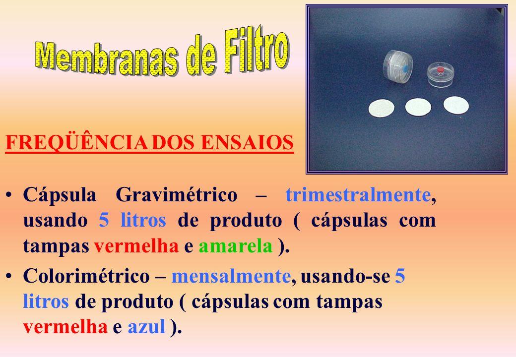 Membranas de Filtro FREQÜÊNCIA DOS ENSAIOS