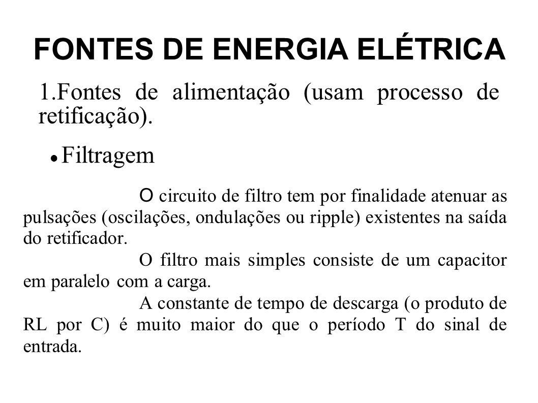 FONTES DE ENERGIA ELÉTRICA