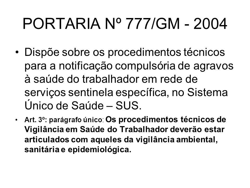 PORTARIA Nº 777/GM - 2004