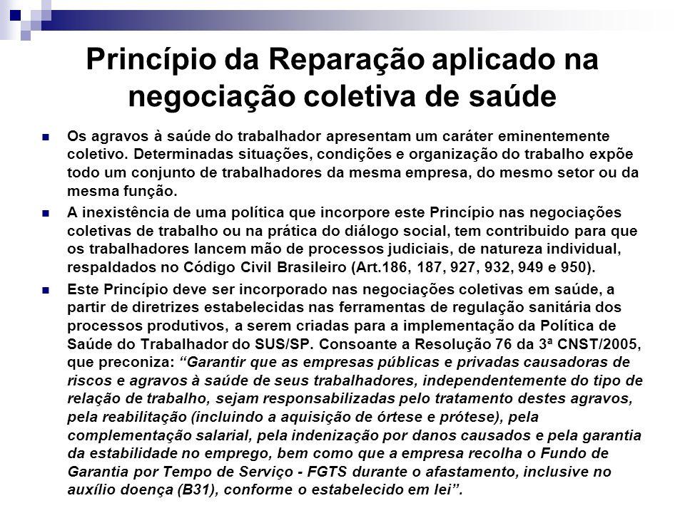 Princípio da Reparação aplicado na negociação coletiva de saúde