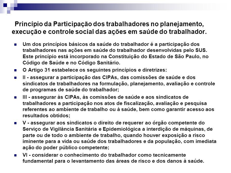 Princípio da Participação dos trabalhadores no planejamento, execução e controle social das ações em saúde do trabalhador.