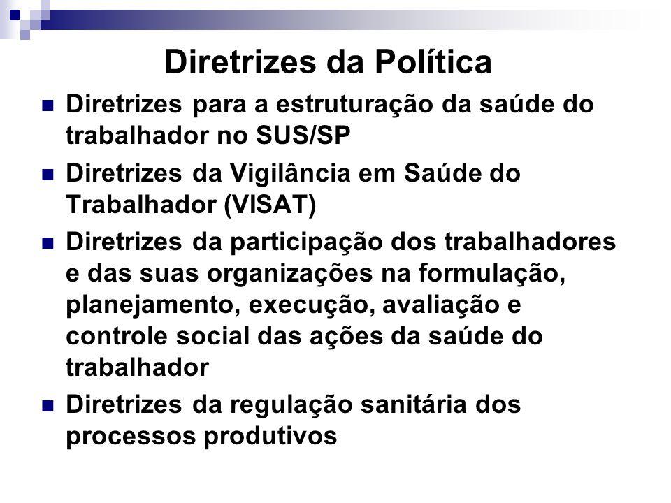 Diretrizes da Política