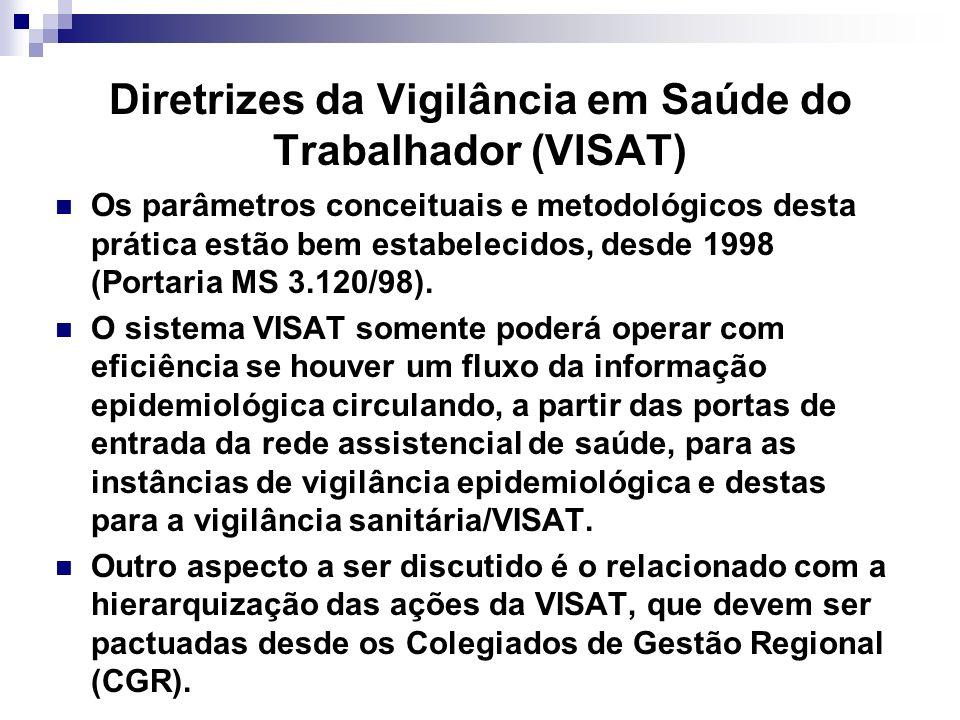 Diretrizes da Vigilância em Saúde do Trabalhador (VISAT)