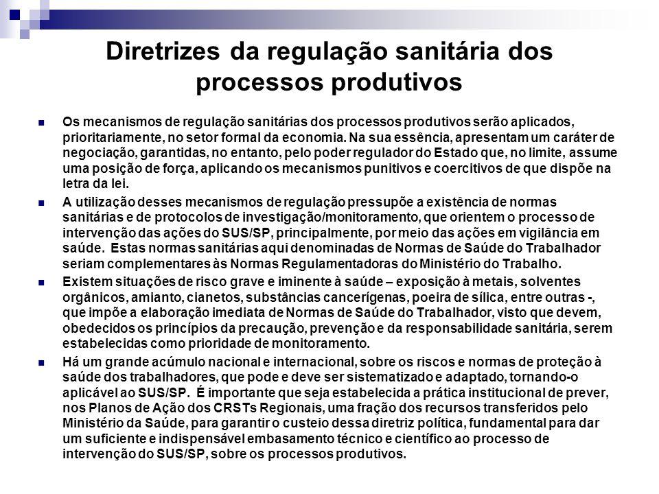 Diretrizes da regulação sanitária dos processos produtivos