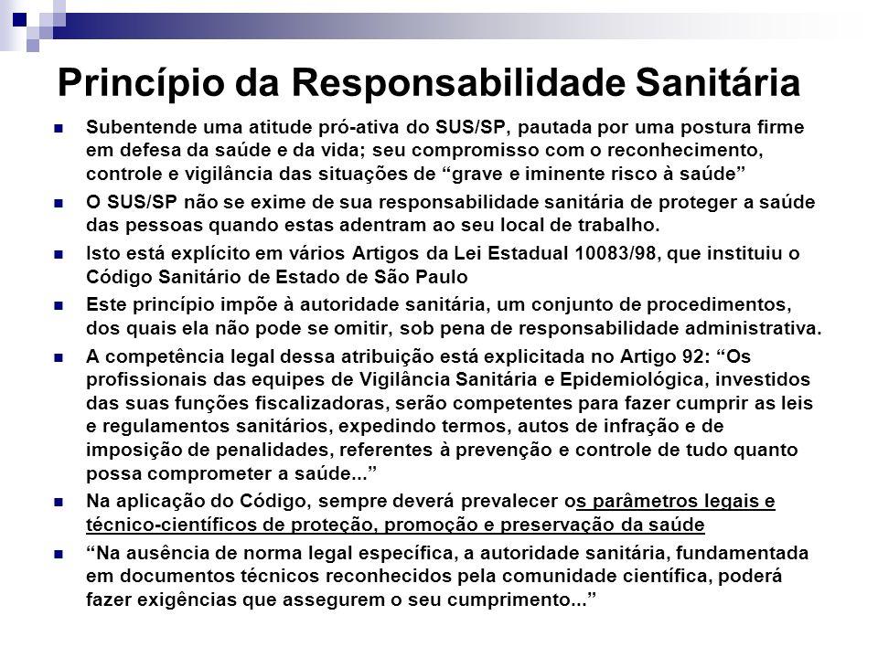 Princípio da Responsabilidade Sanitária