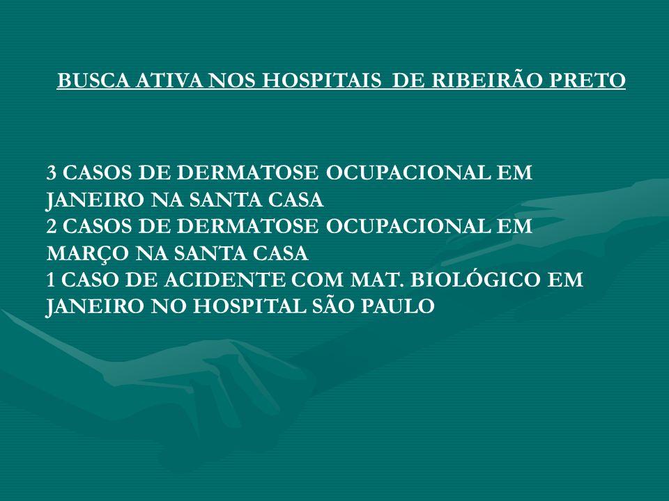 BUSCA ATIVA NOS HOSPITAIS DE RIBEIRÃO PRETO