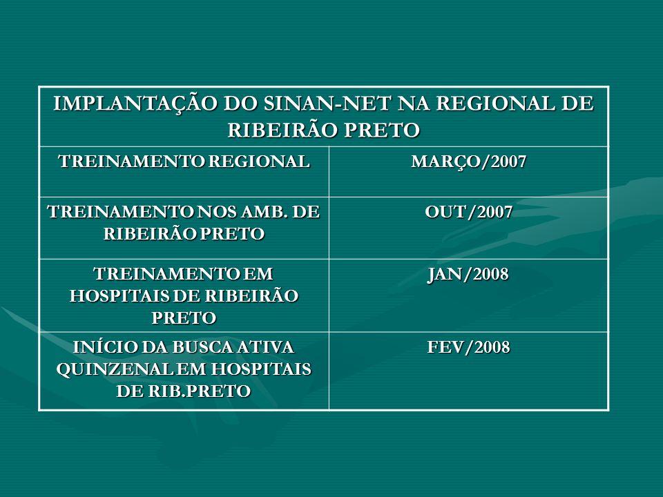 IMPLANTAÇÃO DO SINAN-NET NA REGIONAL DE RIBEIRÃO PRETO
