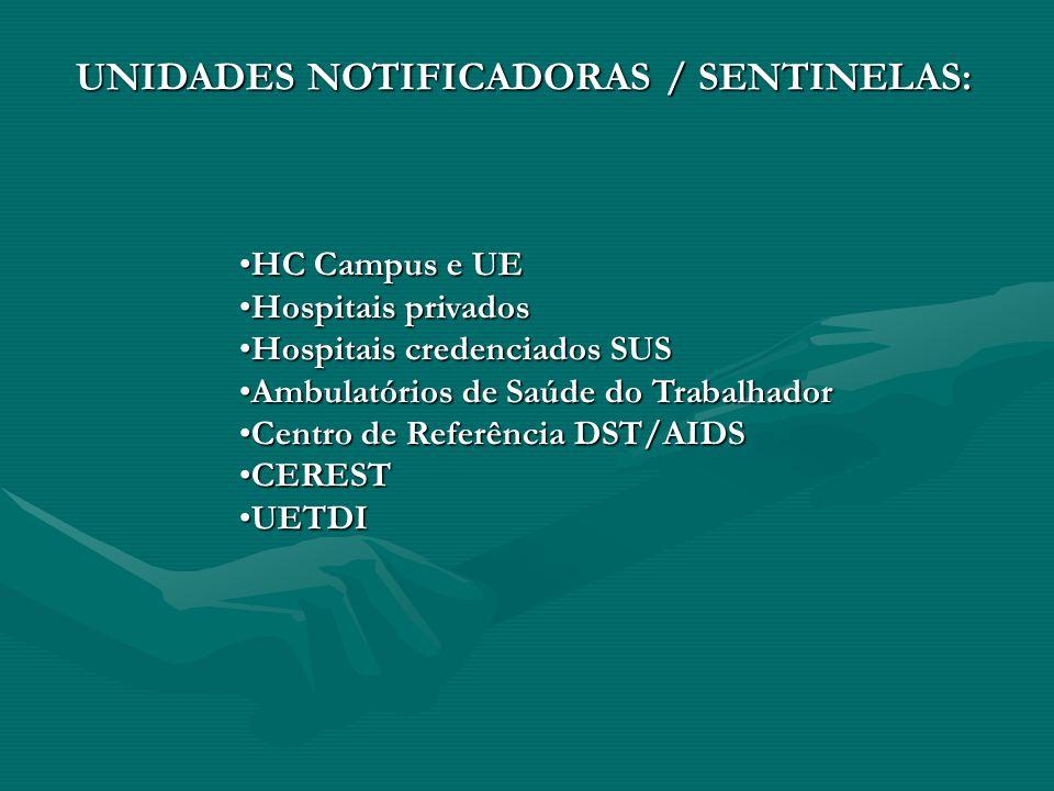 UNIDADES NOTIFICADORAS / SENTINELAS: