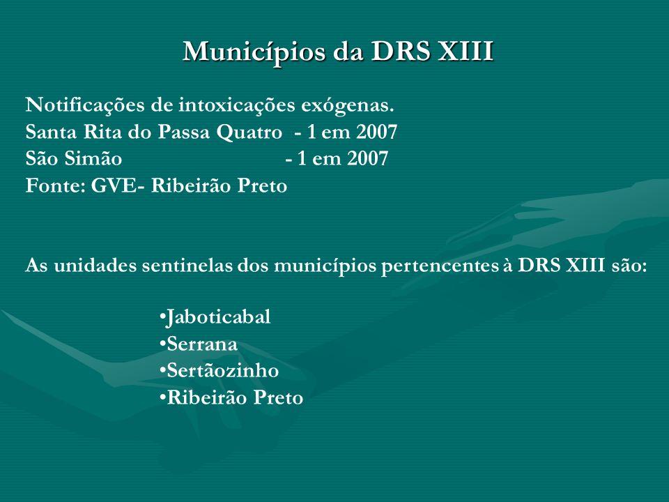 Municípios da DRS XIII Notificações de intoxicações exógenas.