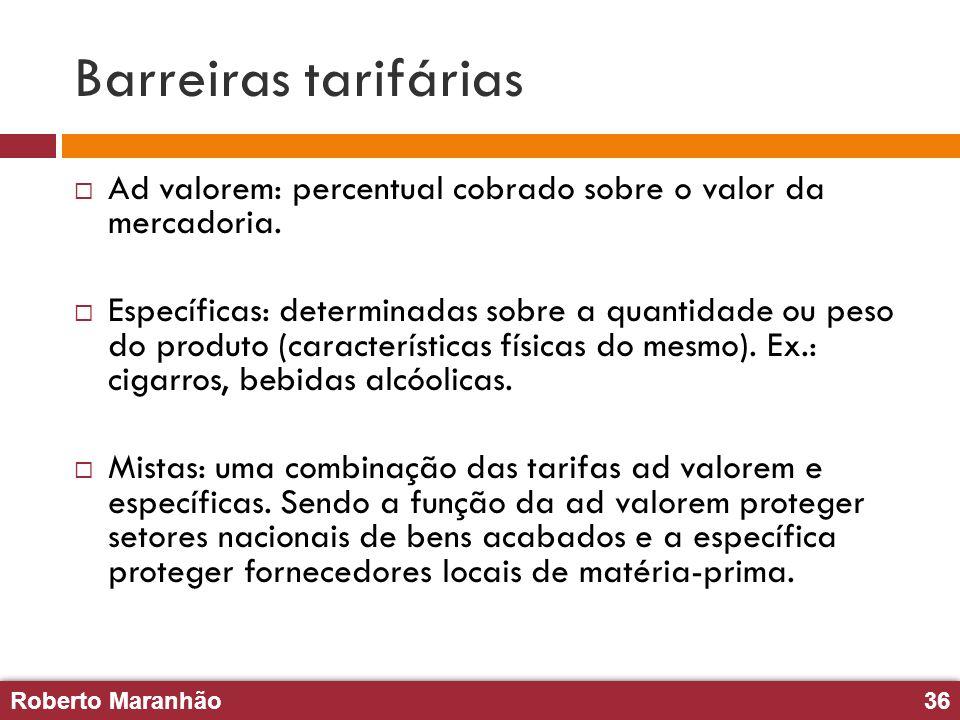 Barreiras tarifárias Ad valorem: percentual cobrado sobre o valor da mercadoria.